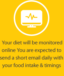 Online monitoring of diet plan by Sizewise